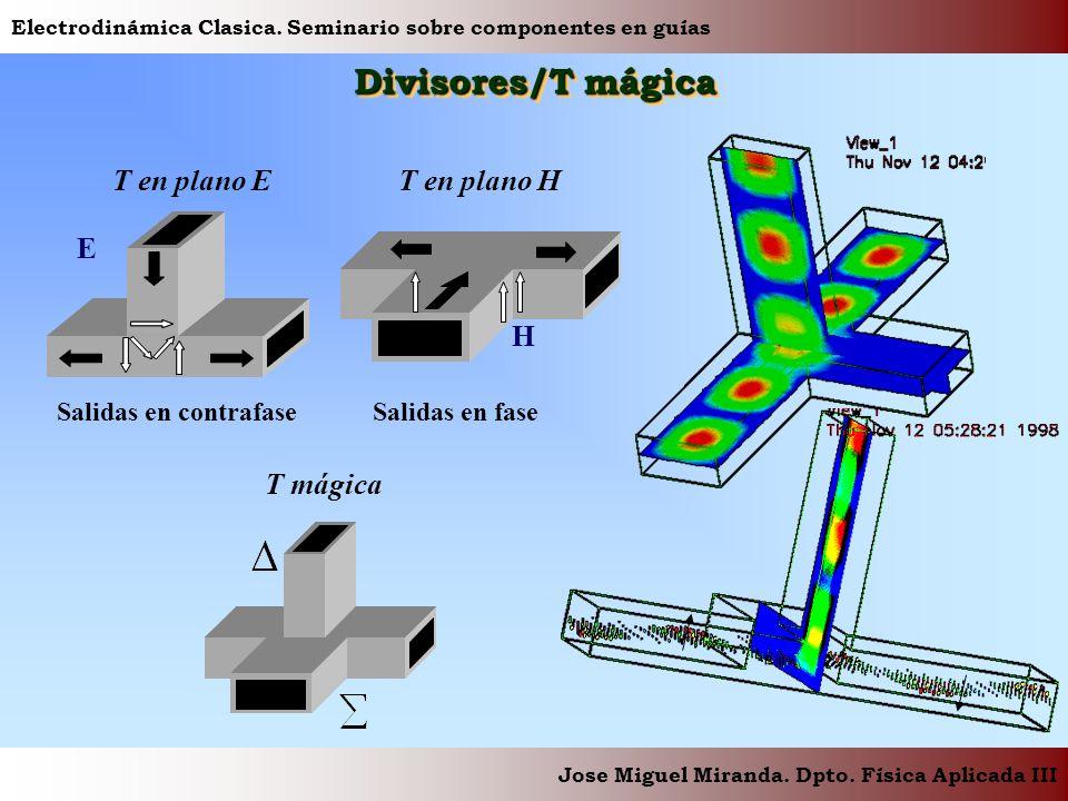 Electrodinámica Clasica. Seminario sobre componentes en guías Jose Miguel Miranda. Dpto. Física Aplicada III Divisores/T mágica E T en plano E H T en