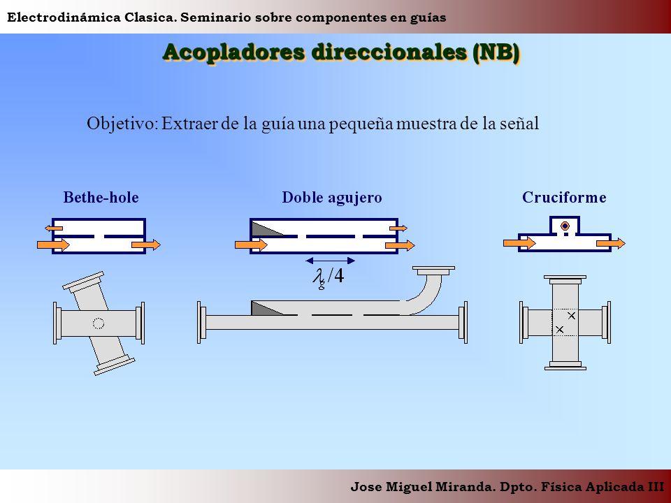 Electrodinámica Clasica. Seminario sobre componentes en guías Jose Miguel Miranda. Dpto. Física Aplicada III Acopladores direccionales (NB) Objetivo: