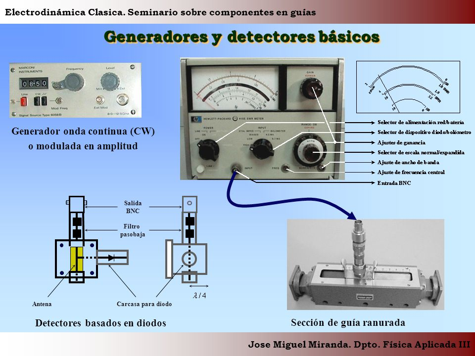 Electrodinámica Clasica. Seminario sobre componentes en guías Jose Miguel Miranda. Dpto. Física Aplicada III Generadores y detectores básicos Carcasa