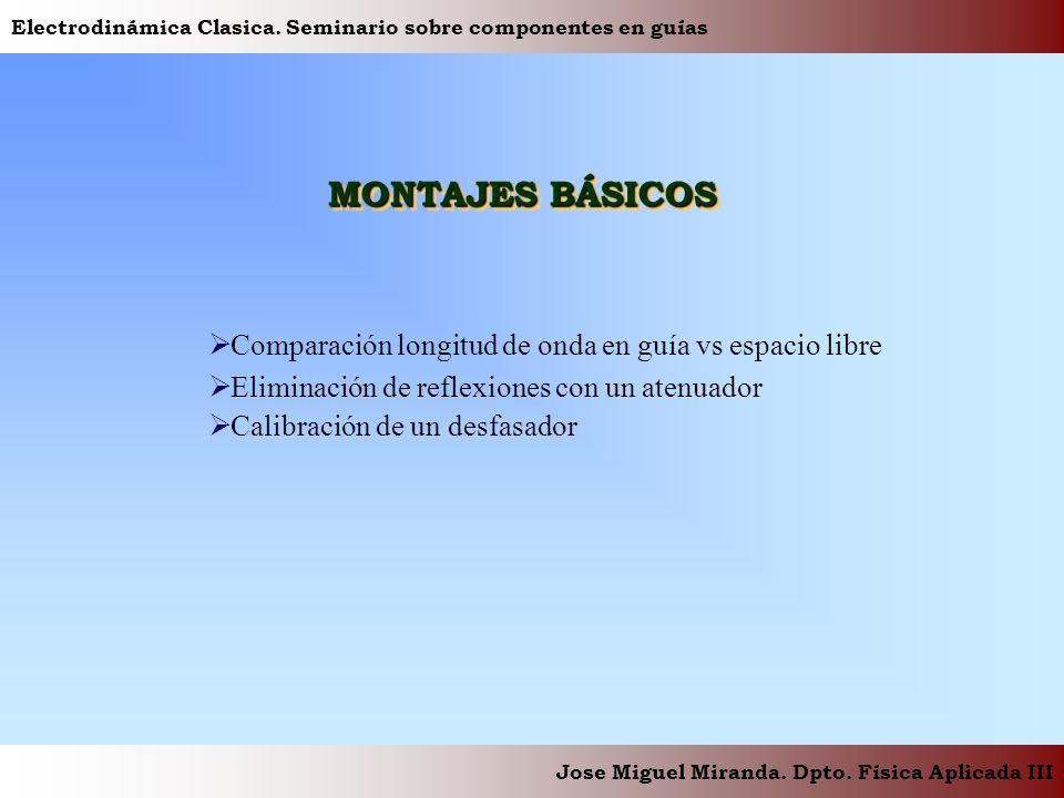 Electrodinámica Clasica. Seminario sobre componentes en guías Jose Miguel Miranda. Dpto. Física Aplicada III MONTAJES BÁSICOS Comparación longitud de