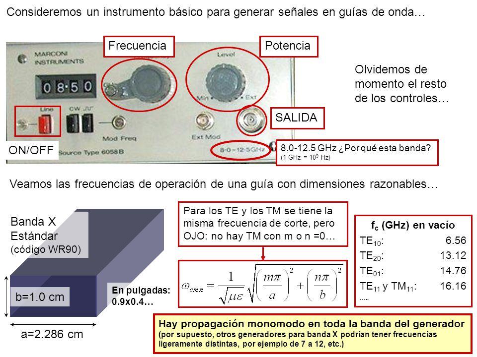 Consideremos un instrumento básico para generar señales en guías de onda… a=2.286 cm b=1.0 cm f c (GHz) en vacío TE 10 : 6.56 TE 20 : 13.12 TE 01 : 14