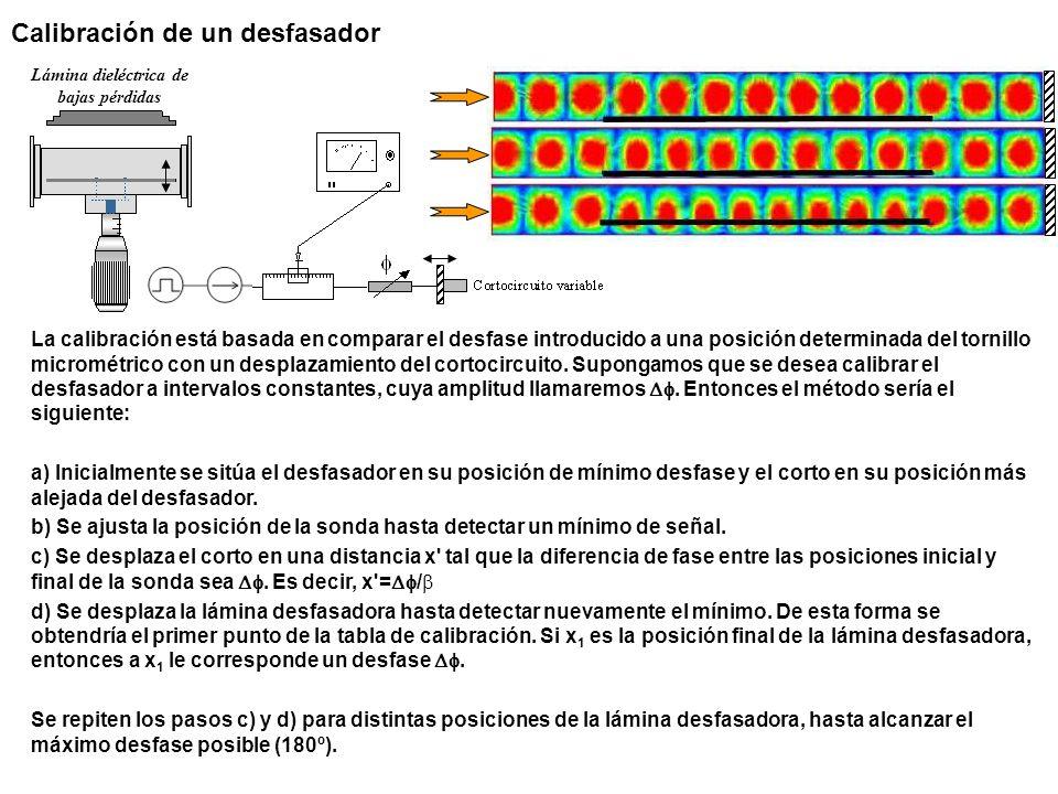 Calibración de un desfasador La calibración está basada en comparar el desfase introducido a una posición determinada del tornillo micrométrico con un