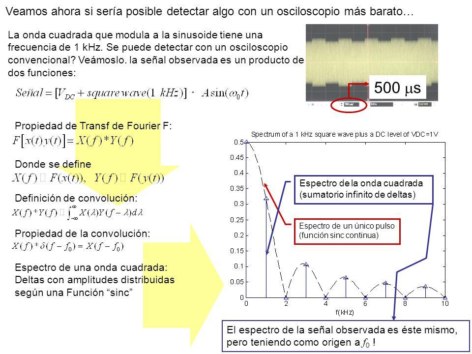 500 s Veamos ahora si sería posible detectar algo con un osciloscopio más barato… La onda cuadrada que modula a la sinusoide tiene una frecuencia de 1