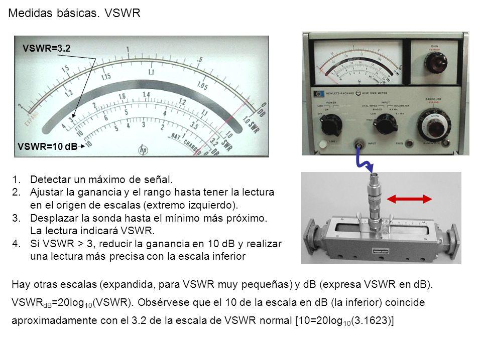 Medidas básicas. VSWR 1.Detectar un máximo de señal. 2.Ajustar la ganancia y el rango hasta tener la lectura en el origen de escalas (extremo izquierd