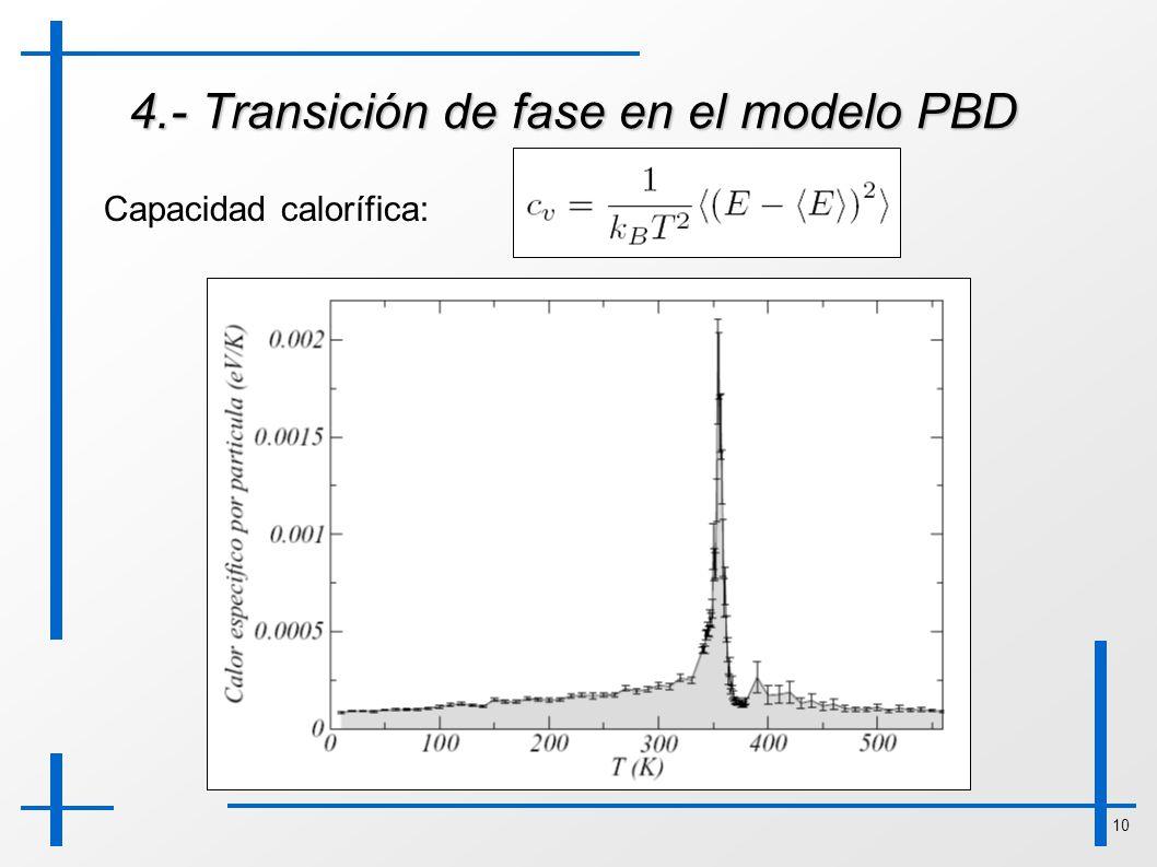 10 4.- Transición de fase en el modelo PBD Capacidad calorífica: