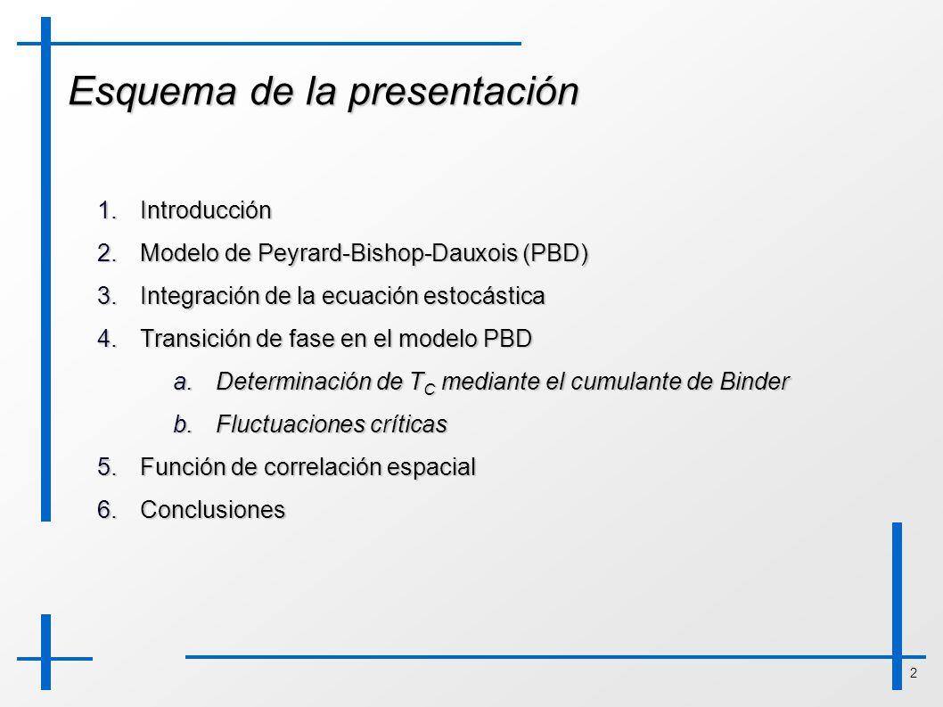 2 Esquema de la presentación Introducción Introducción Modelo de Peyrard-Bishop-Dauxois (PBD) Modelo de Peyrard-Bishop-Dauxois (PBD) Integración de la