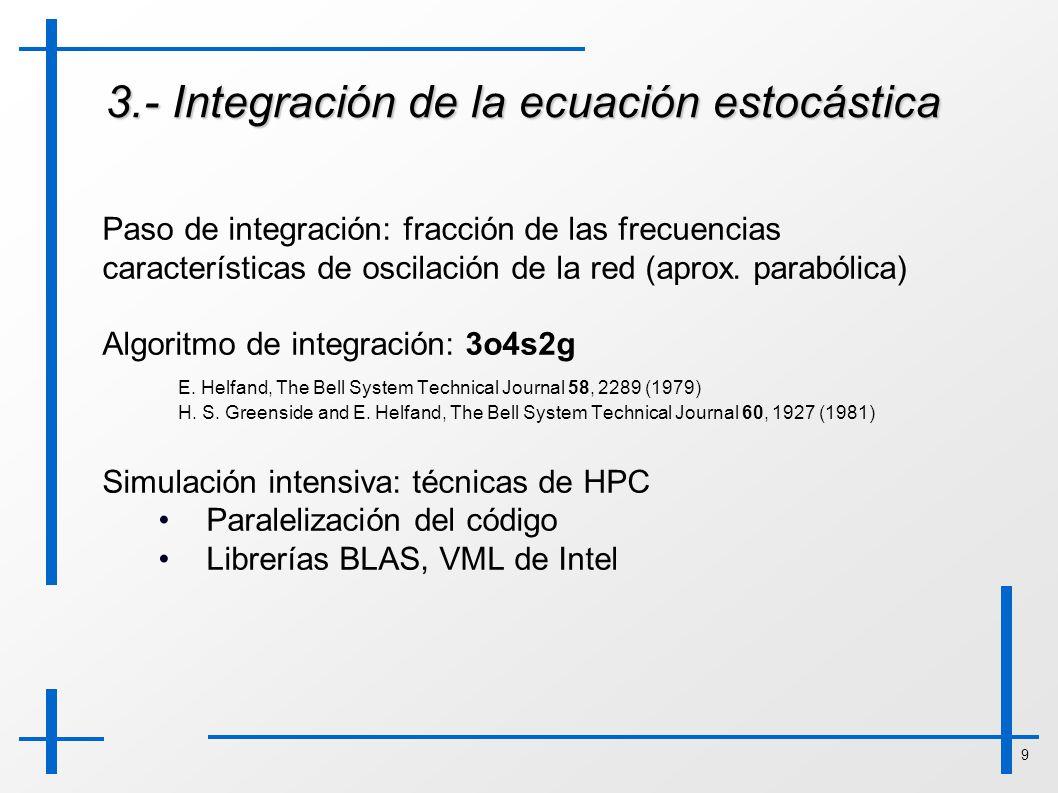 9 3.- Integración de la ecuación estocástica Paso de integración: fracción de las frecuencias características de oscilación de la red (aprox. parabóli