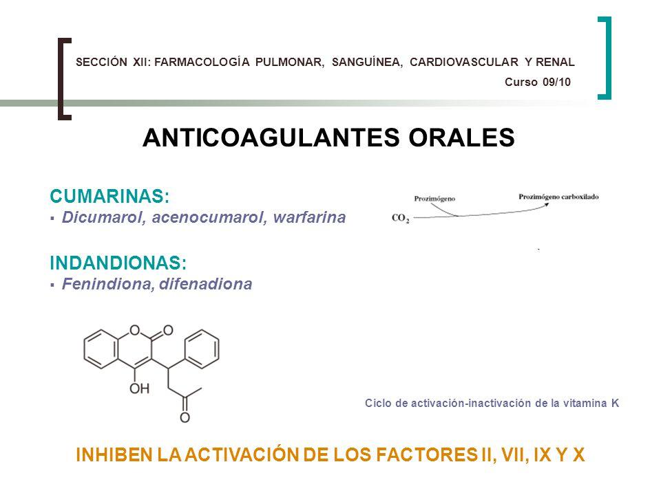 Ciclo de activación-inactivación de la vitamina K ANTICOAGULANTES ORALES INDANDIONAS: Fenindiona, difenadiona CUMARINAS: Dicumarol, acenocumarol, warf