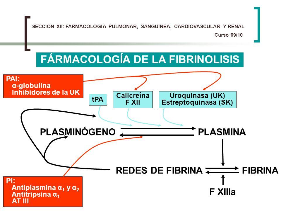 FÁRMACOLOGÍA DE LA FIBRINOLISIS SECCIÓN XII: FARMACOLOGÍA PULMONAR, SANGUÍNEA, CARDIOVASCULAR Y RENAL Curso 09/10 Calicreína F XII Uroquinasa (UK) Est