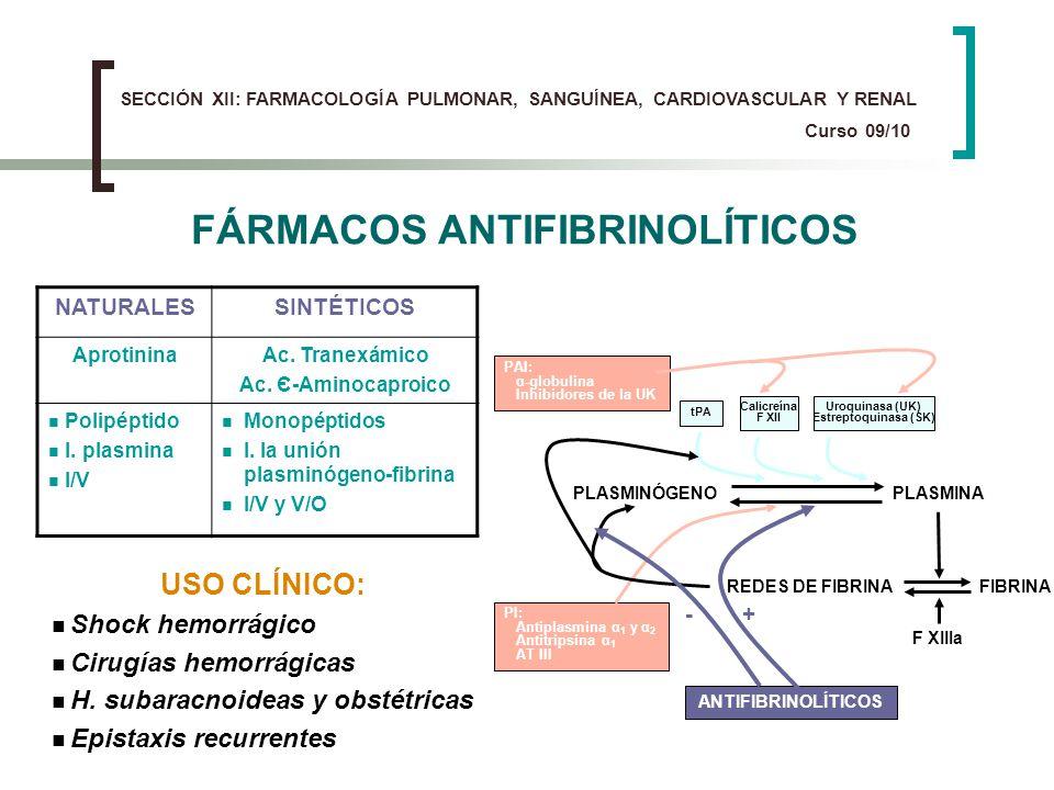 FÁRMACOS ANTIFIBRINOLÍTICOS NATURALESSINTÉTICOS AprotininaAc. Tranexámico Ac. Є-Aminocaproico Polipéptido I. plasmina I/V Monopéptidos I. la unión pla