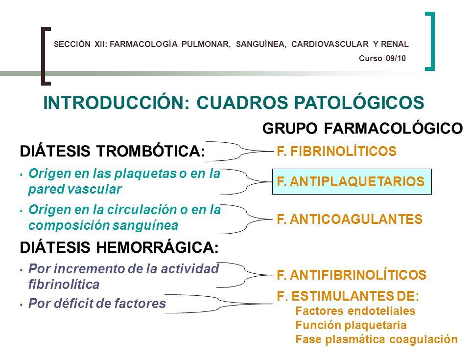 INTRODUCCIÓN: CUADROS PATOLÓGICOS GRUPO FARMACOLÓGICO DIÁTESIS HEMORRÁGICA: DIÁTESIS TROMBÓTICA: Por incremento de la actividad fibrinolítica F. ANTIF