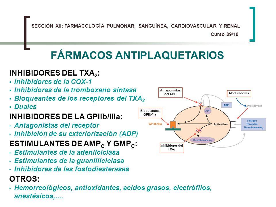 FÁRMACOS ANTIPLAQUETARIOS INHIBIDORES DEL TXA 2 : Inhibidores de la COX-1 Inhibidores de la tromboxano sintasa Bloqueantes de los receptores del TXA 2