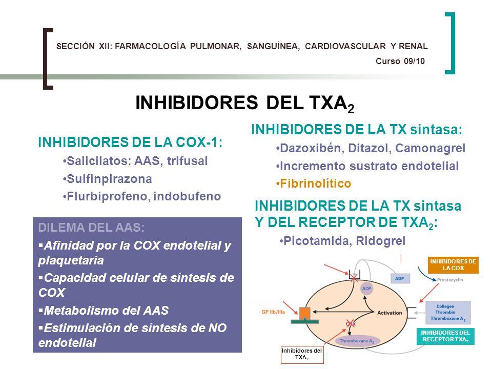 Inhibidores del TXA 2 INHIBIDORES DEL TXA 2 INHIBIDORES DE LA COX-1: Salicilatos: AAS, trifusal Sulfinpirazona Flurbiprofeno, indobufeno DILEMA DEL AA