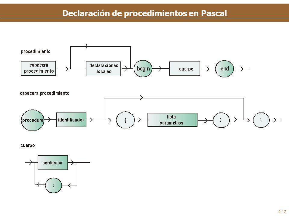 4.12 Declaración de procedimientos en Pascal