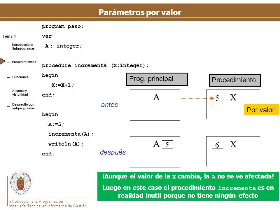Tema 4 Introducción: Subprogramas Procedimientos Funciones Alcance y visibilidad Introducción a la Programación Ingeniería Técnica en Informática de G