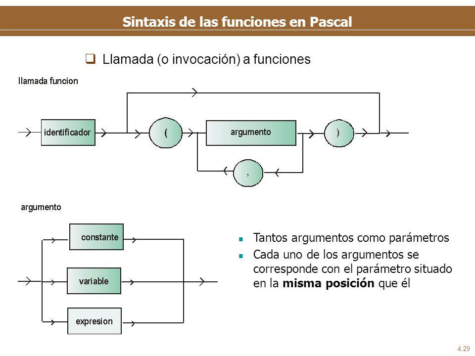 4.29 Sintaxis de las funciones en Pascal Llamada (o invocación) a funciones Tantos argumentos como parámetros Cada uno de los argumentos se correspond