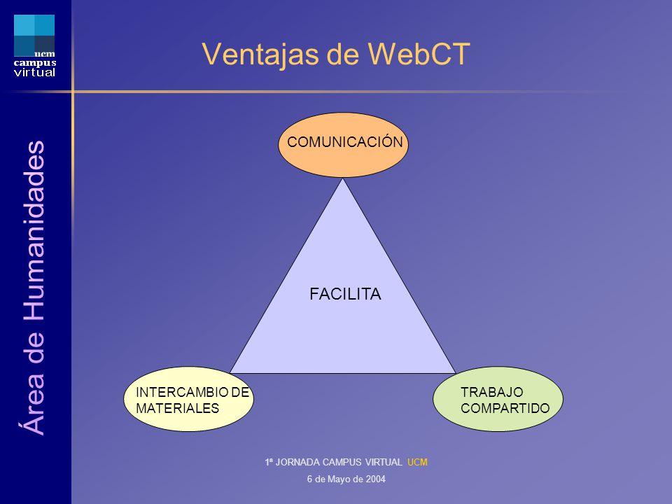 1ª JORNADA CAMPUS VIRTUAL UCM 6 de Mayo de 2004 Ventajas de WebCT FACILITA COMUNICACIÓN INTERCAMBIO DE MATERIALES TRABAJO COMPARTIDO