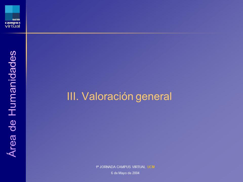 1ª JORNADA CAMPUS VIRTUAL UCM 6 de Mayo de 2004 III. Valoración general