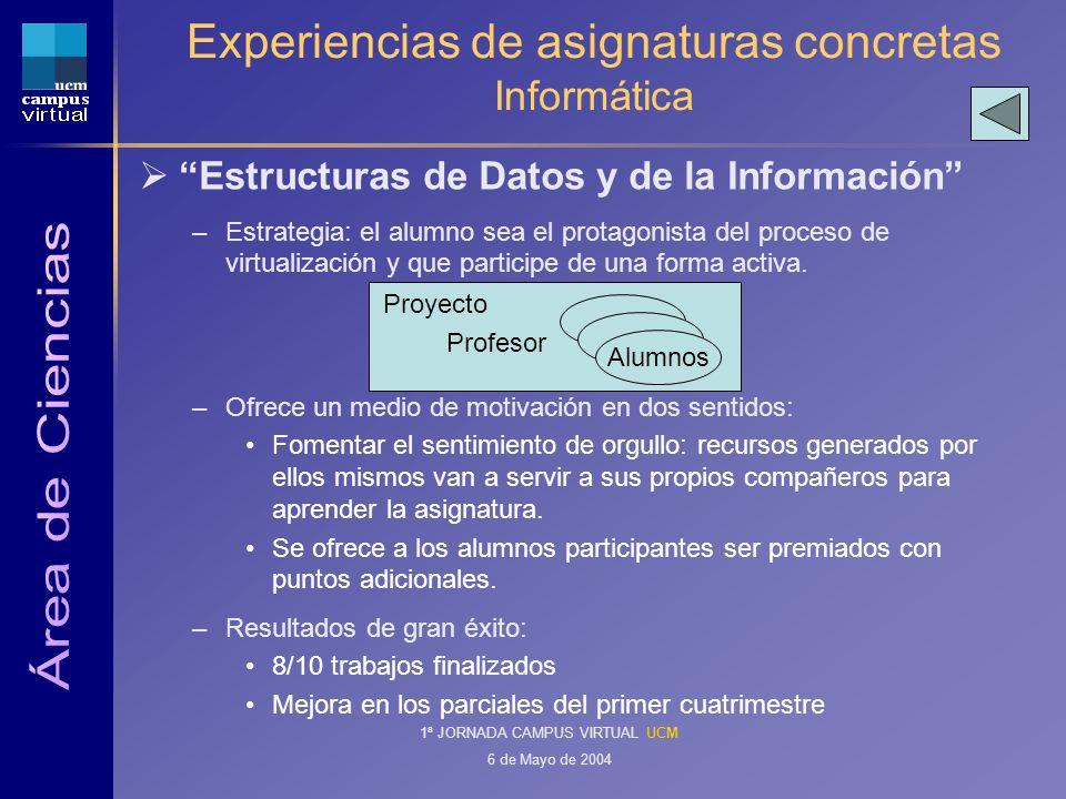 1ª JORNADA CAMPUS VIRTUAL UCM 6 de Mayo de 2004 Experiencias de asignaturas concretas Informática Estructuras de Datos y de la Información –Estrategia: el alumno sea el protagonista del proceso de virtualización y que participe de una forma activa.