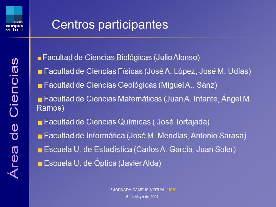 1ª JORNADA CAMPUS VIRTUAL UCM 6 de Mayo de 2004 Centros participantes Facultad de Ciencias Biológicas (Julio Alonso) Facultad de Ciencias Físicas (José A.