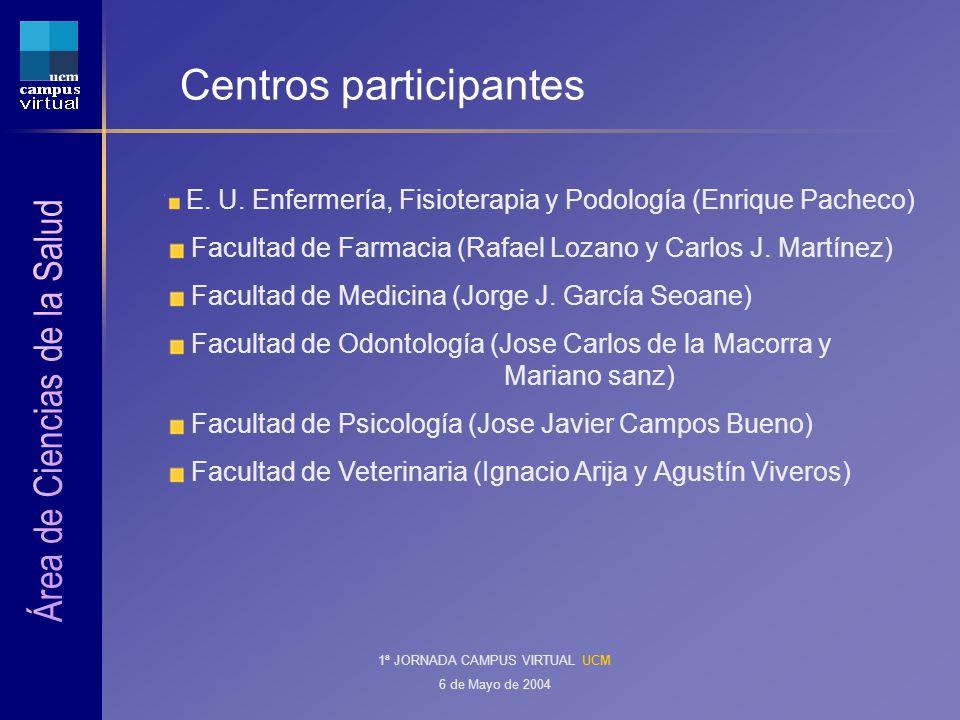 1ª JORNADA CAMPUS VIRTUAL UCM 6 de Mayo de 2004 Centros participantes E.