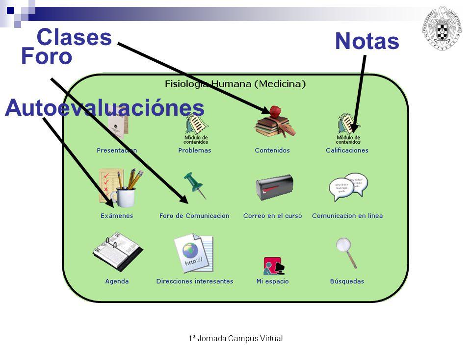 1ª Jornada Campus Virtual21 Clases Autoevaluaciónes Notas Foro