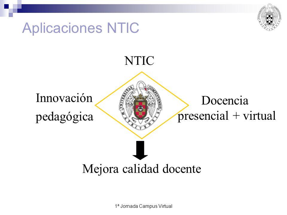 1ª Jornada Campus Virtual5 Mejora calidad docente Innovación pedagógica NTIC Docencia presencial + virtual Aplicaciones NTIC