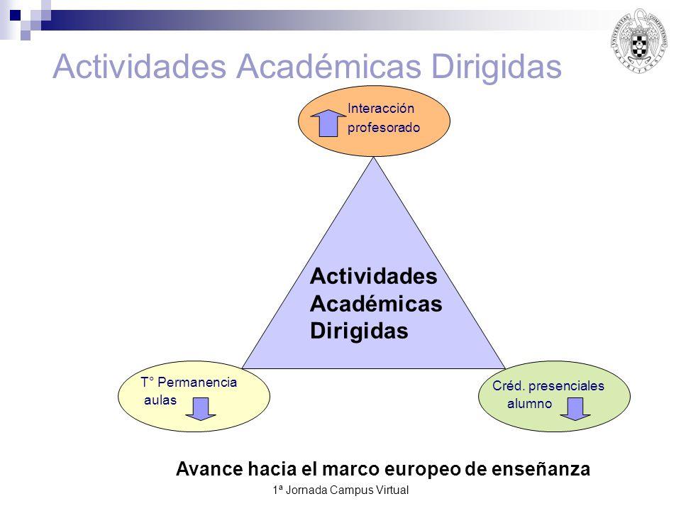 1ª Jornada Campus Virtual7 T° Permanencia aulas Actividades Académicas Dirigidas Interacción profesorado Créd.
