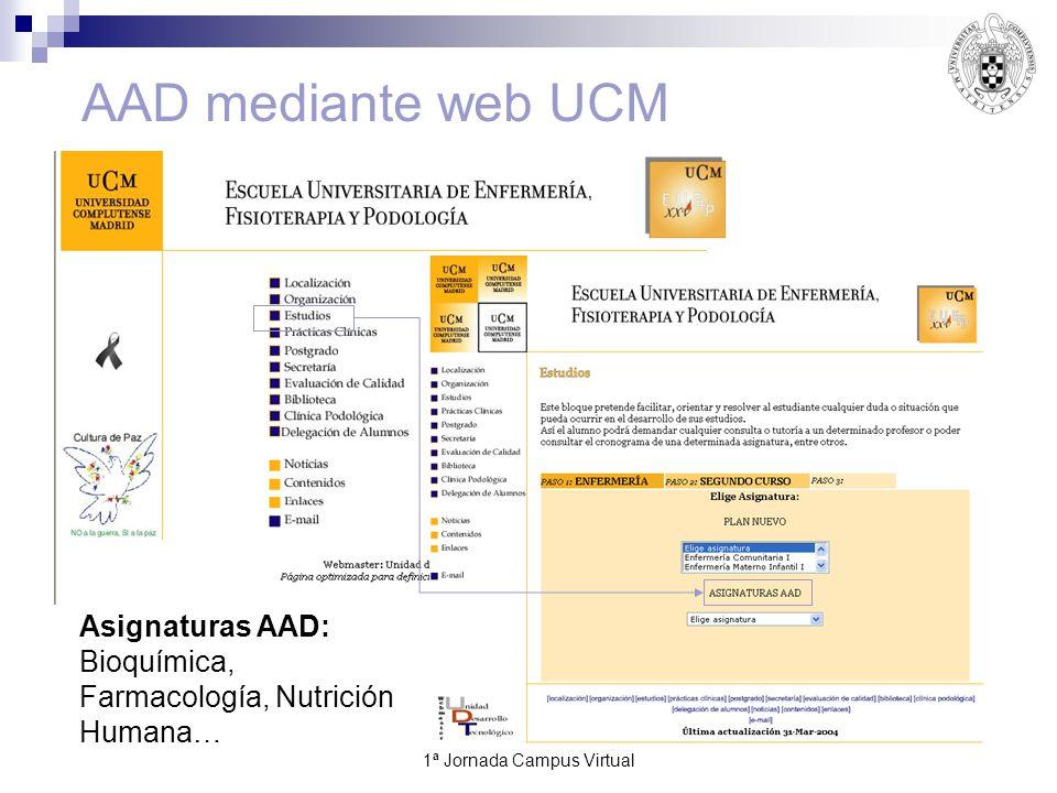 1ª Jornada Campus Virtual9 AAD mediante web UCM Asignaturas AAD: Bioquímica, Farmacología, Nutrición Humana…