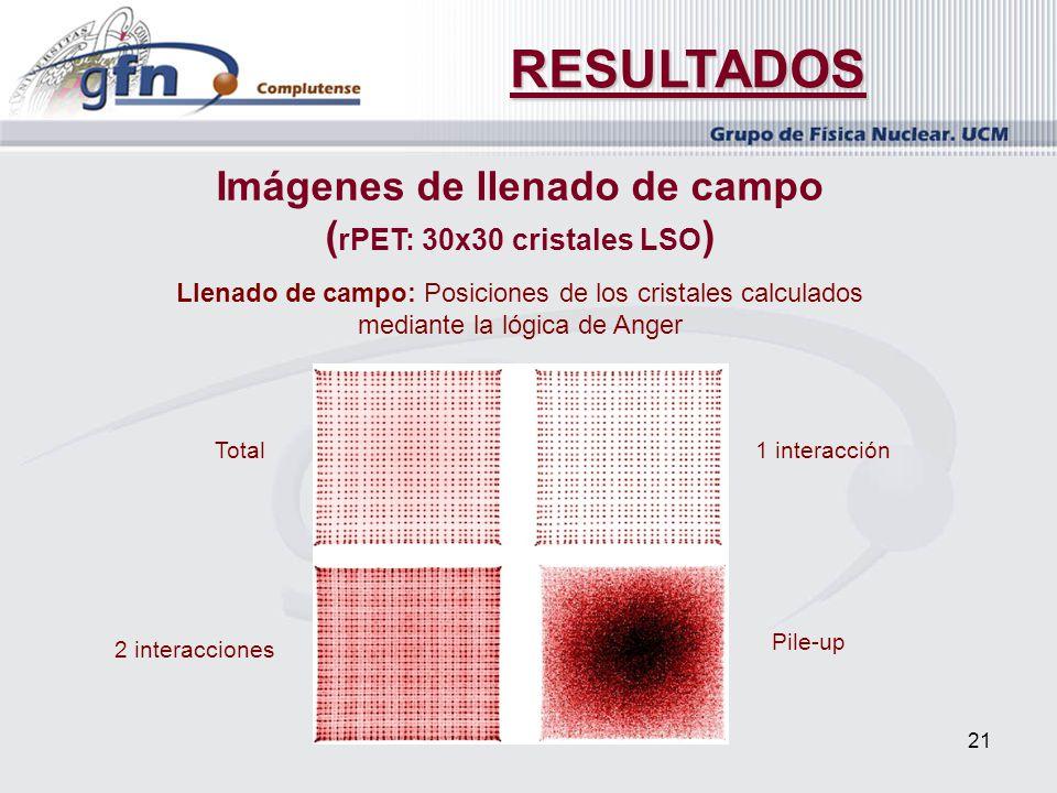 21 RESULTADOS Imágenes de llenado de campo ( rPET: 30x30 cristales LSO ) Llenado de campo: Posiciones de los cristales calculados mediante la lógica d