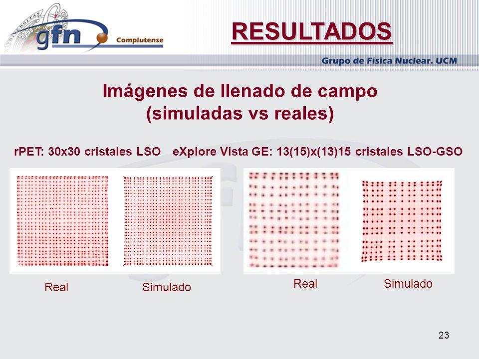 23 RESULTADOS Imágenes de llenado de campo (simuladas vs reales) rPET: 30x30 cristales LSO RealSimulado RealSimulado eXplore Vista GE: 13(15)x(13)15 c