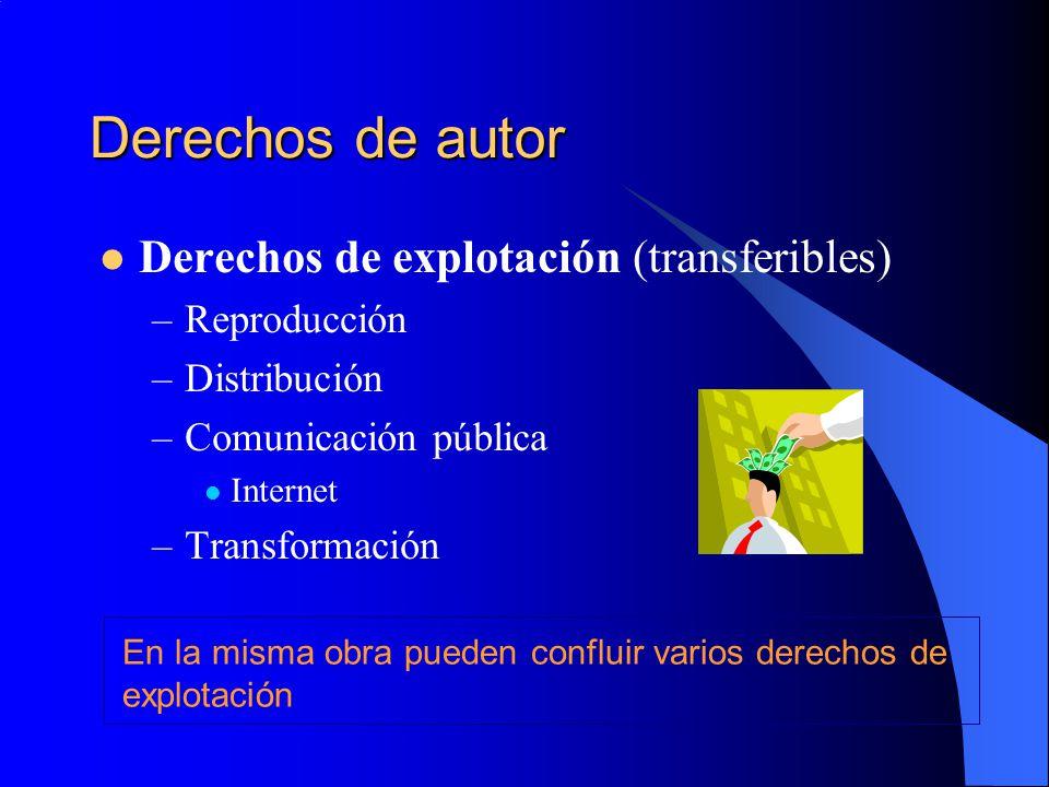 Derechos de autor Derechos de explotación (transferibles) –Reproducción –Distribución –Comunicación pública Internet –Transformación En la misma obra