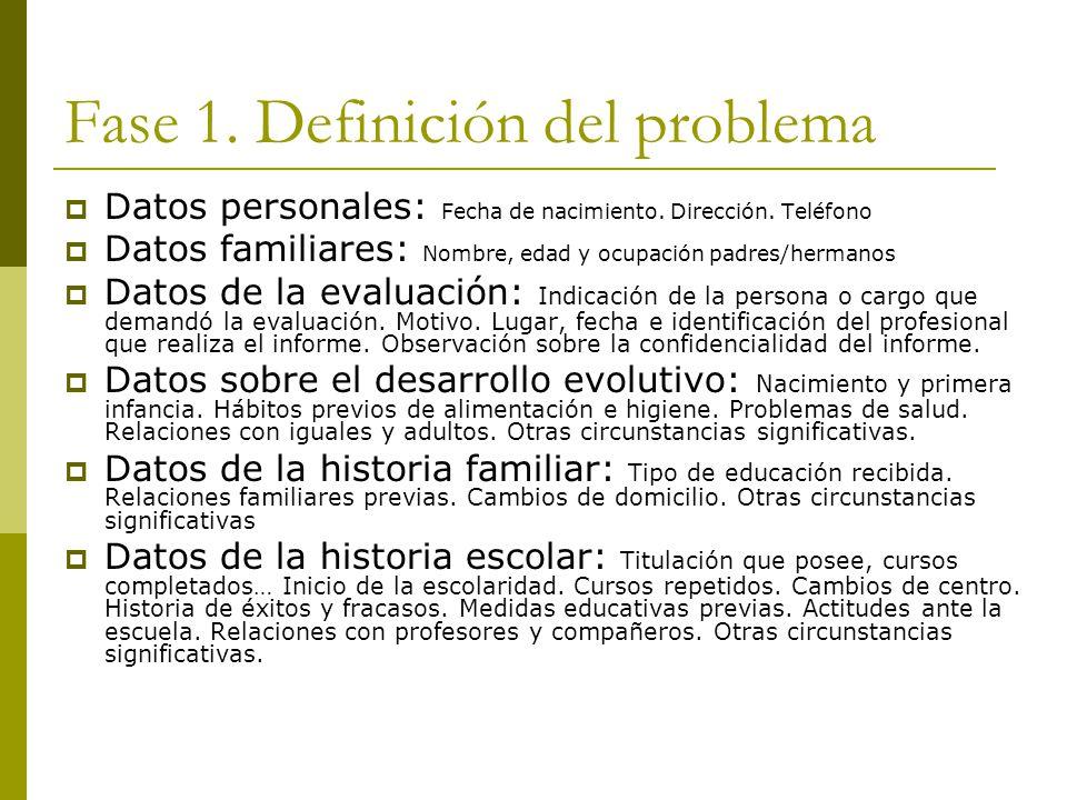 Fase 1.Definición del problema Datos personales: Fecha de nacimiento.