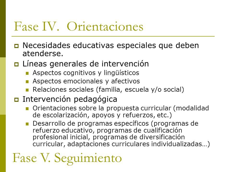 Fase IV.Orientaciones Necesidades educativas especiales que deben atenderse.