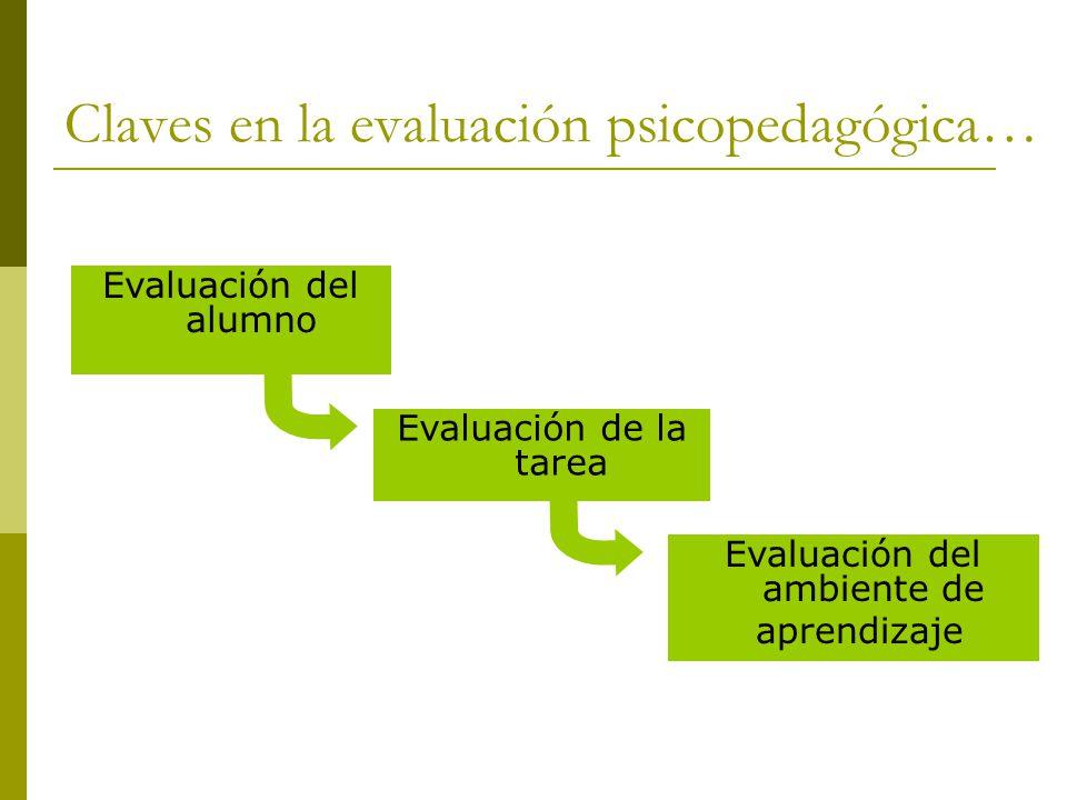 Claves en la evaluación psicopedagógica… Evaluación del alumno Evaluación de la tarea Evaluación del ambiente de aprendizaje