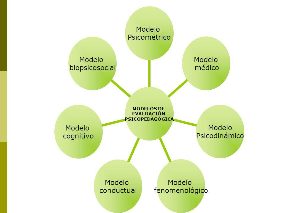 MODELOS DE EVALUACIÓN PSICOPEDAGÓGICA Modelo Psicométrico Modelo médico Modelo Psicodinámico Modelo fenomenológico Modelo conductual Modelo cognitivo Modelo biopsicosocial