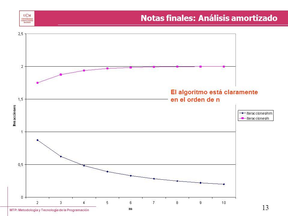 MTP: Metodología y Tecnología de la Programación 13 Notas finales: Análisis amortizado El algoritmo está claramente en el orden de n