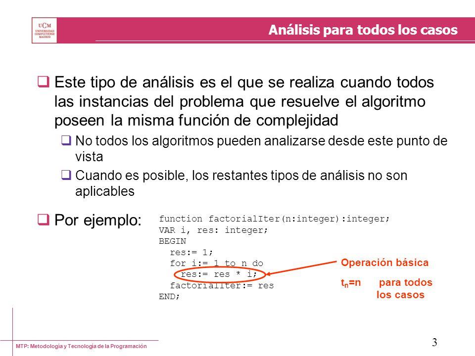 MTP: Metodología y Tecnología de la Programación 3 Análisis para todos los casos Este tipo de análisis es el que se realiza cuando todos las instancias del problema que resuelve el algoritmo poseen la misma función de complejidad No todos los algoritmos pueden analizarse desde este punto de vista Cuando es posible, los restantes tipos de análisis no son aplicables Por ejemplo: function factorialIter(n:integer):integer; VAR i, res: integer; BEGIN res:= 1; for i:= 1 to n do res:= res * i; factorialIter:= res END; Operación básica t n =n para todos los casos