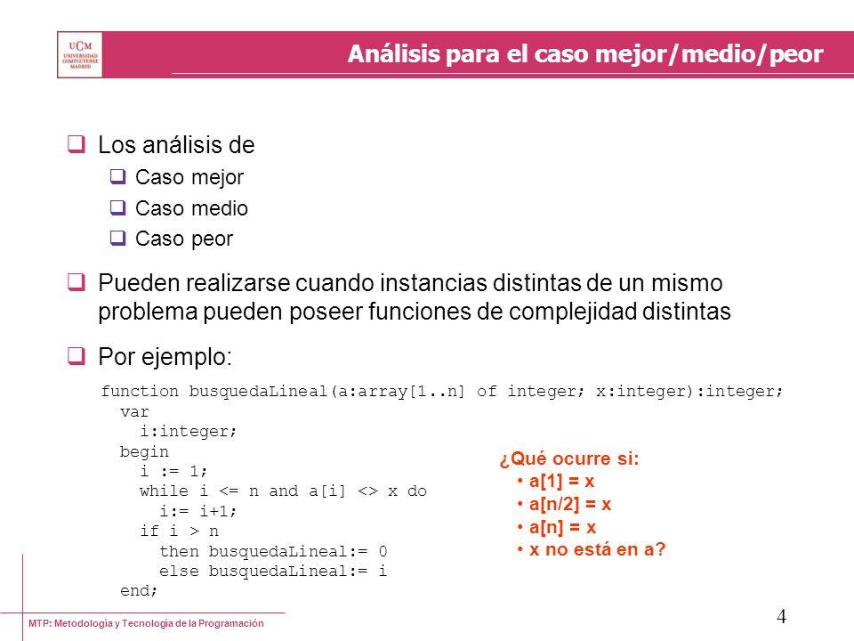 MTP: Metodología y Tecnología de la Programación 4 Análisis para el caso mejor/medio/peor Los análisis de Caso mejor Caso medio Caso peor Pueden realizarse cuando instancias distintas de un mismo problema pueden poseer funciones de complejidad distintas Por ejemplo: function busquedaLineal(a:array[1..n] of integer; x:integer):integer; var i:integer; begin i := 1; while i x do i:= i+1; if i > n then busquedaLineal:= 0 else busquedaLineal:= i end; ¿Qué ocurre si: a[1] = x a[n/2] = x a[n] = x x no está en a?