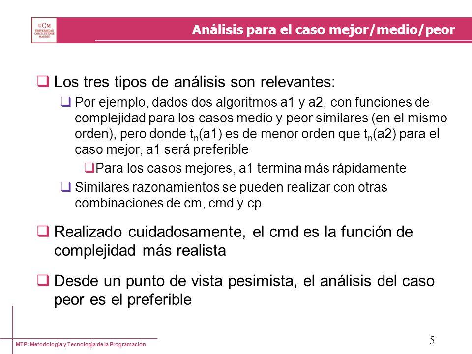 MTP: Metodología y Tecnología de la Programación 5 Análisis para el caso mejor/medio/peor Los tres tipos de análisis son relevantes: Por ejemplo, dado