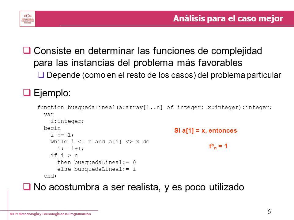 MTP: Metodología y Tecnología de la Programación 6 Análisis para el caso mejor Consiste en determinar las funciones de complejidad para las instancias del problema más favorables Depende (como en el resto de los casos) del problema particular Ejemplo: No acostumbra a ser realista, y es poco utilizado function busquedaLineal(a:array[1..n] of integer; x:integer):integer; var i:integer; begin i := 1; while i x do i:= i+1; if i > n then busquedaLineal:= 0 else busquedaLineal:= i end; Si a[1] = x, entonces t b n = 1
