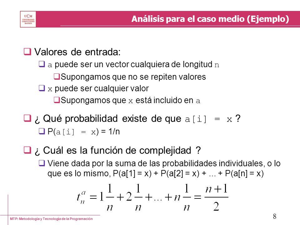 MTP: Metodología y Tecnología de la Programación 8 Análisis para el caso medio (Ejemplo) Valores de entrada: a puede ser un vector cualquiera de longi