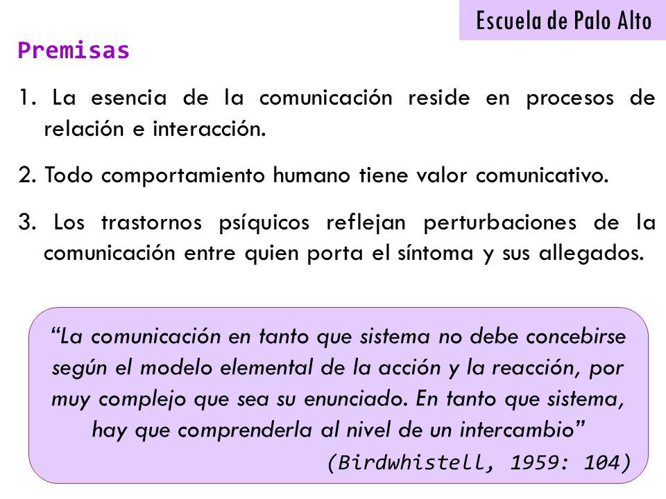Interaccionismo simbólico 3 conceptos clave Yo-espejo ( Cooley ) Self (Mead) ) Ritual (Goffman) Premisas (Blumer, 1968) 1.