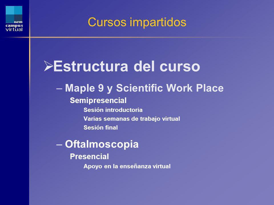 Cursos impartidos Alumnado –Maple 9 y Scientific Work Place Personal Docente e Investigador de la UCM –Oftalmoscopia Profesionales del ramo