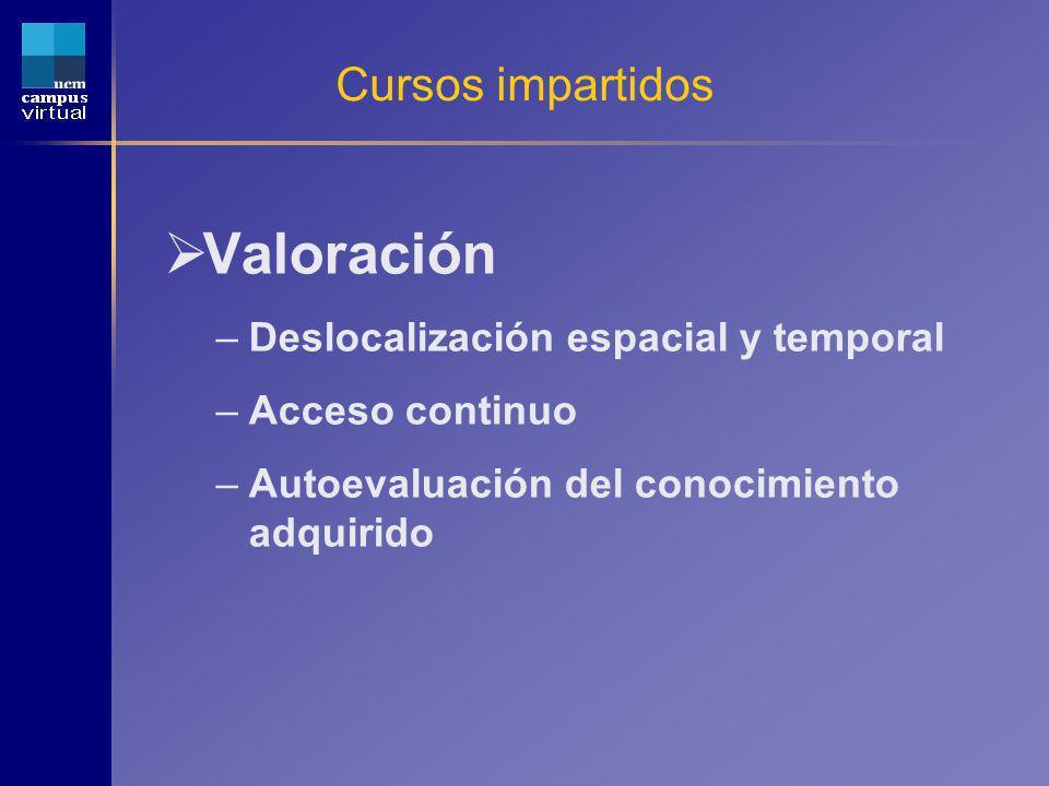 Cursos impartidos Valoración –Deslocalización espacial y temporal –Acceso continuo –Autoevaluación del conocimiento adquirido