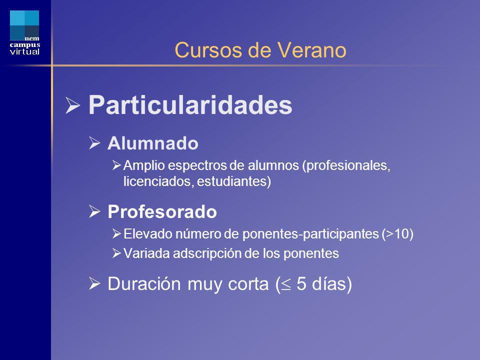 Cursos de Verano Particularidades Alumnado Amplio espectros de alumnos (profesionales, licenciados, estudiantes) Profesorado Elevado número de ponente