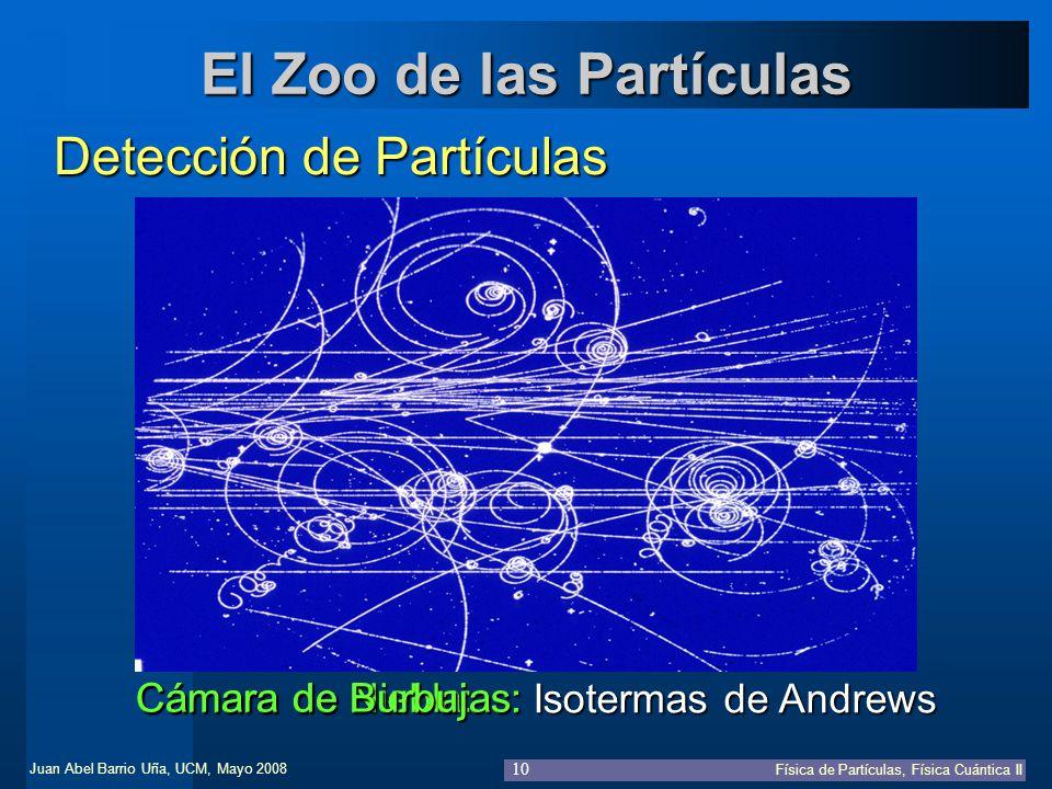 Juan Abel Barrio Uña, UCM, Mayo 2008 Física de Partículas, Física Cuántica II 10 Cámara de Niebla: Cámara de Burbujas: El Zoo de las Partículas Detecc