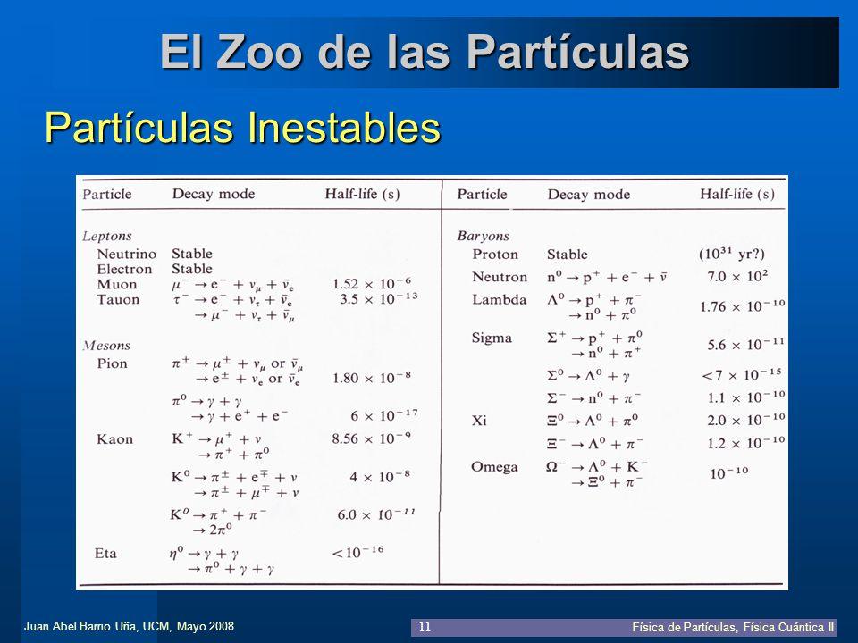 Juan Abel Barrio Uña, UCM, Mayo 2008 Física de Partículas, Física Cuántica II 11 El Zoo de las Partículas Partículas Inestables