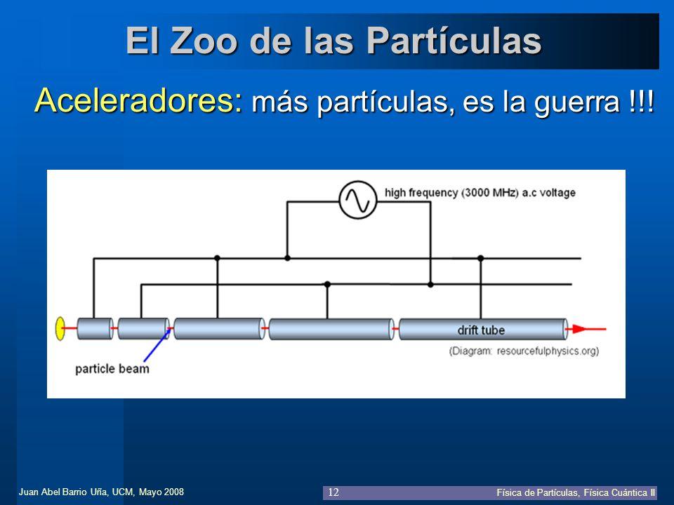 Juan Abel Barrio Uña, UCM, Mayo 2008 Física de Partículas, Física Cuántica II 12 El Zoo de las Partículas Aceleradores: más partículas, es la guerra !