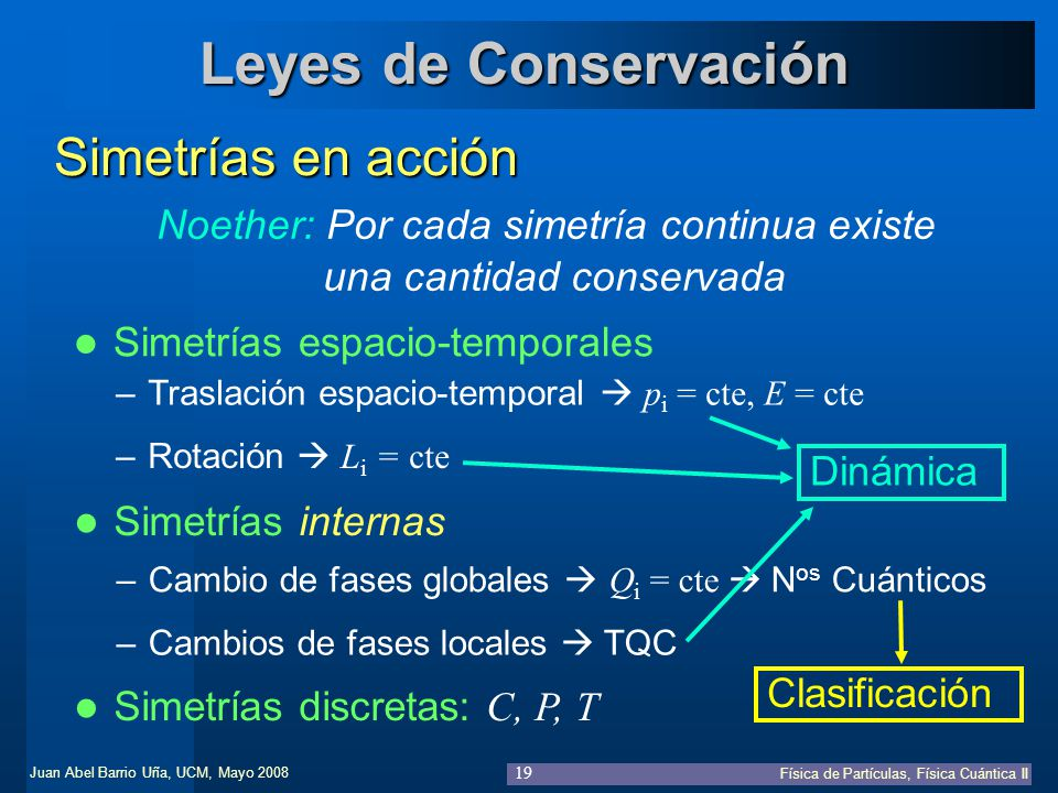 Juan Abel Barrio Uña, UCM, Mayo 2008 Física de Partículas, Física Cuántica II 19 –Cambios de fases locales TQC Leyes de Conservación Simetrías en acci